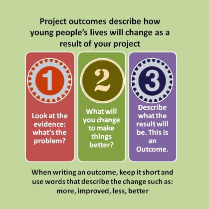 final version EYP - Outcomes