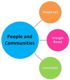 People and Communities