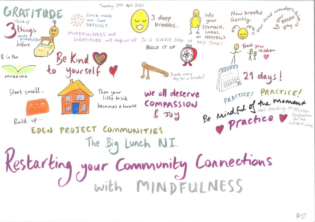 An illustration by Romy McKeever with ideas about Mindfulness from a Big Lunch mental health workshop.